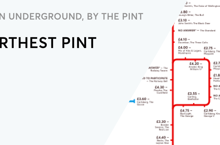 The London Underground, by the Pint – the Furthest Pint